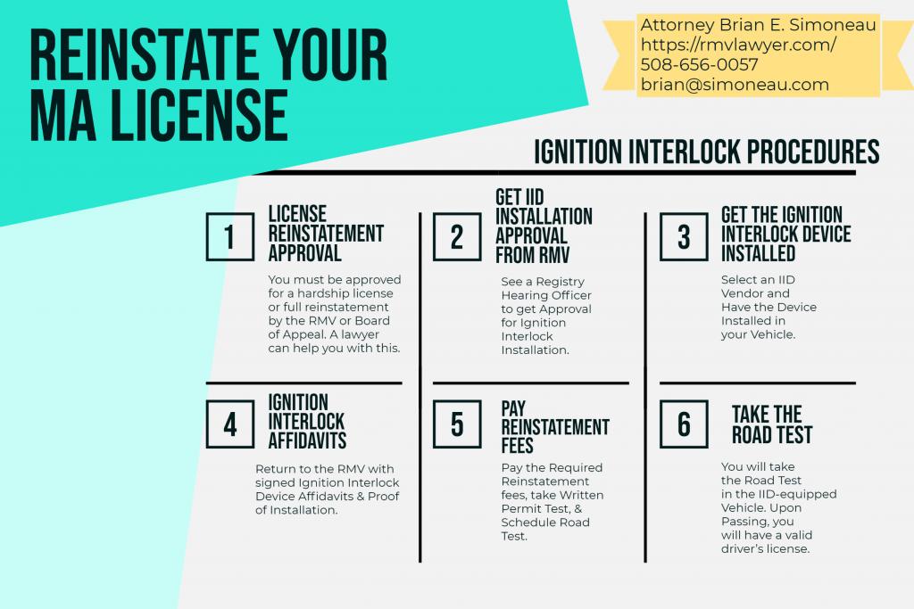 IID Reinstatement Procedures